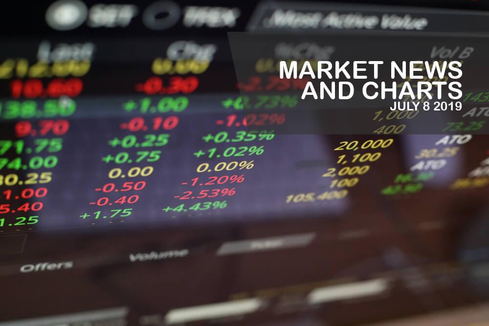 Market-News-and-Charts-July - 8-2019-Finance-Brokerage-1