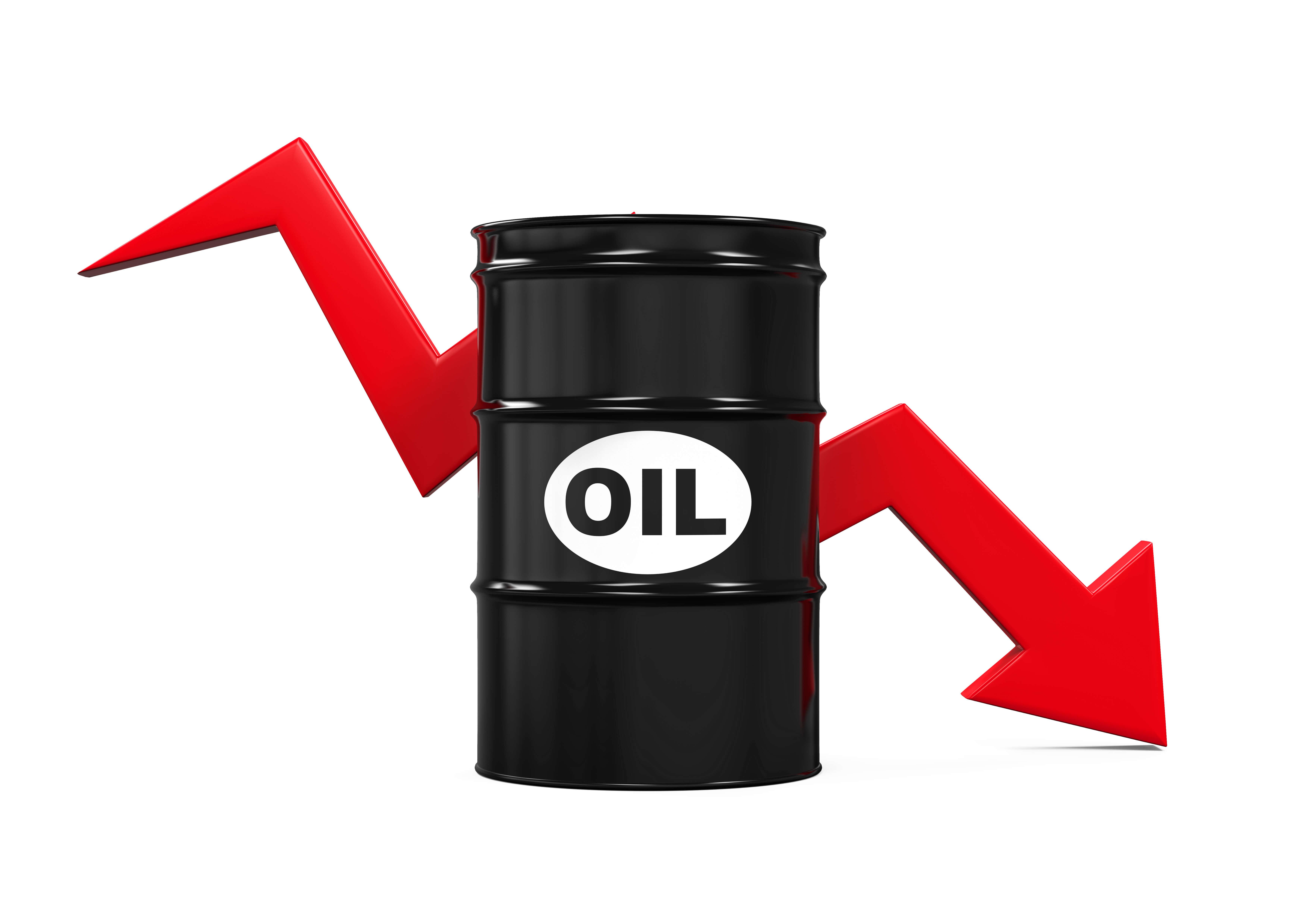 WTI Crude and goldprice on July 8-9