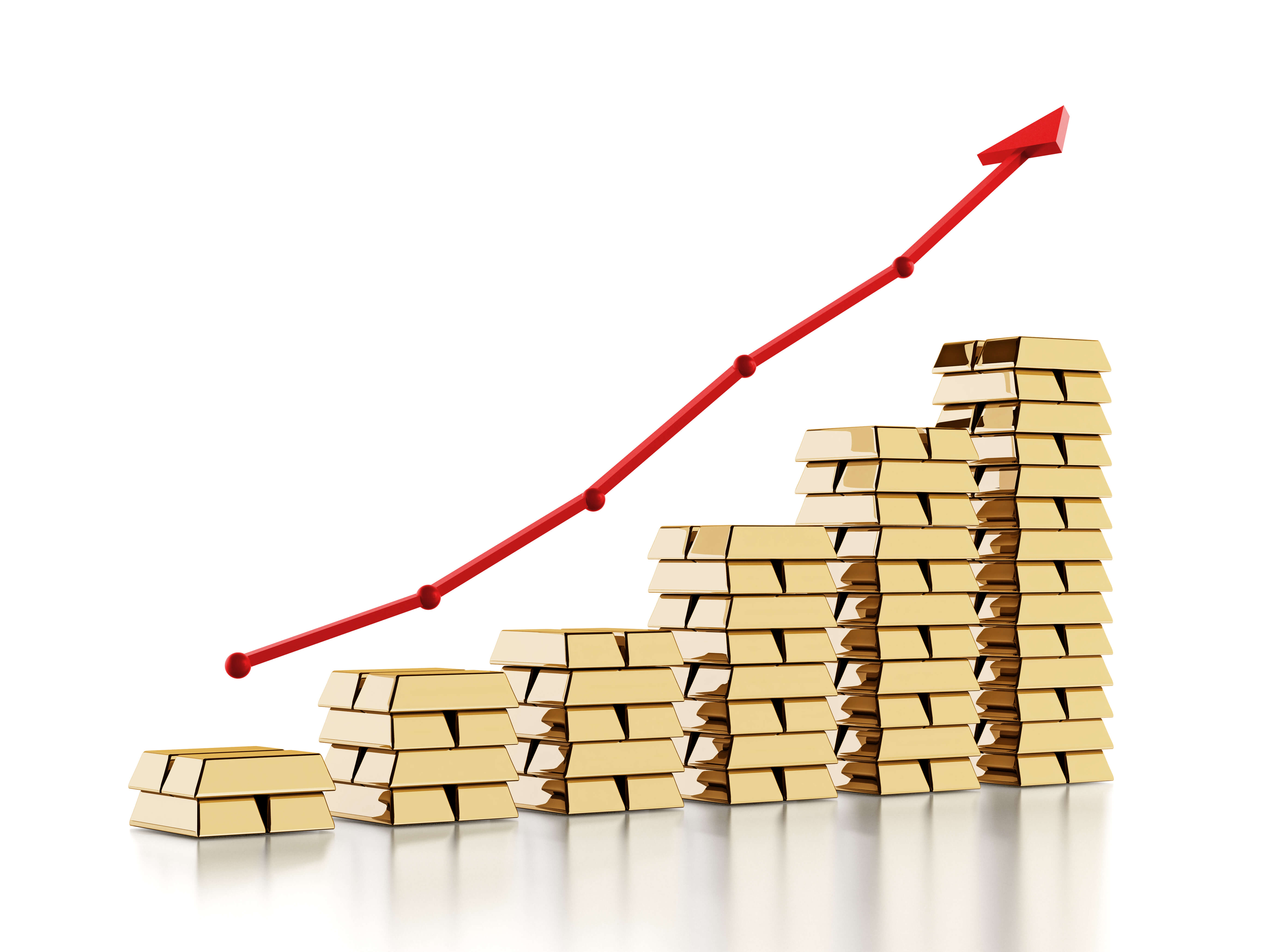 Spot price of gold is increasing