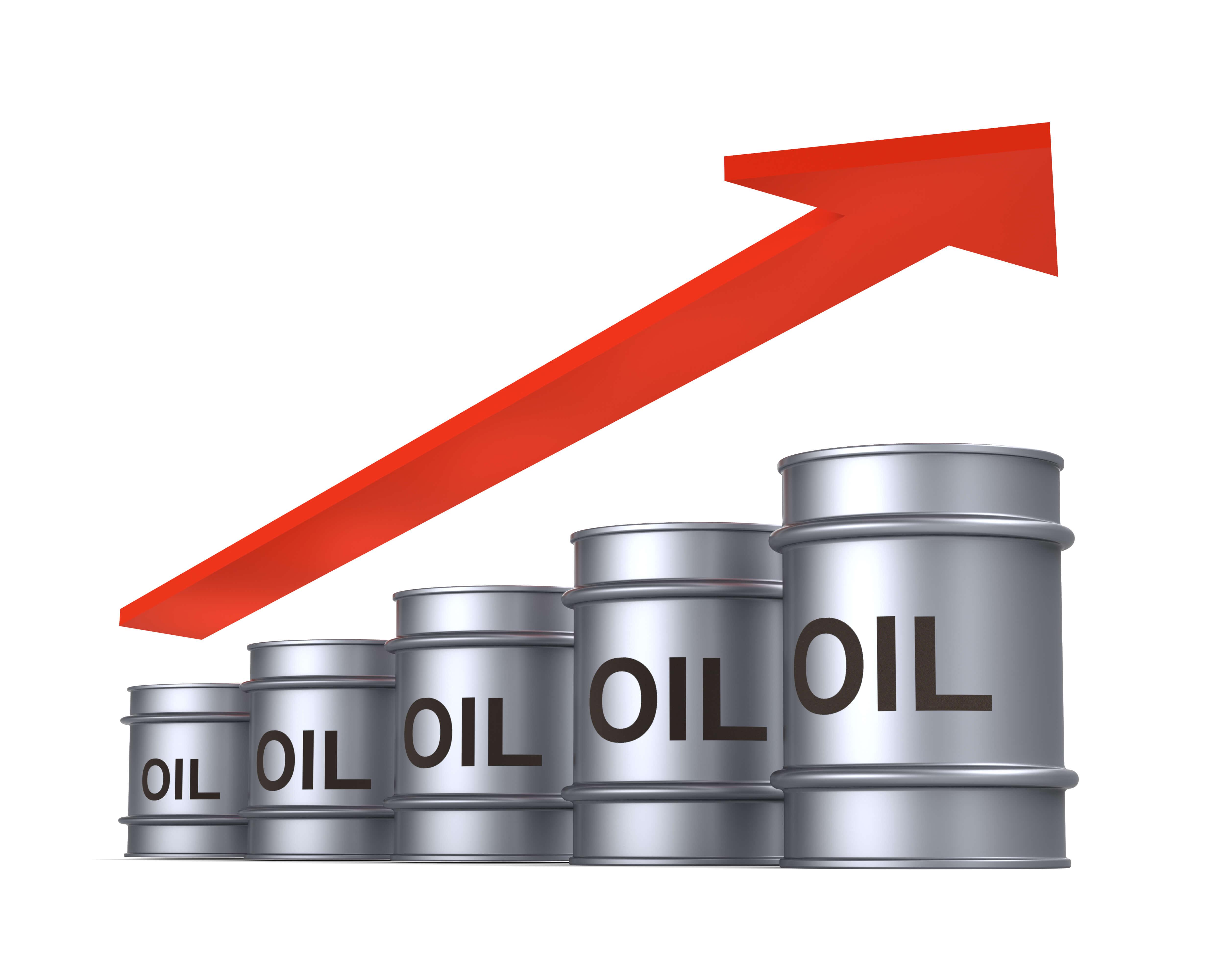 WTI crude and the global economy