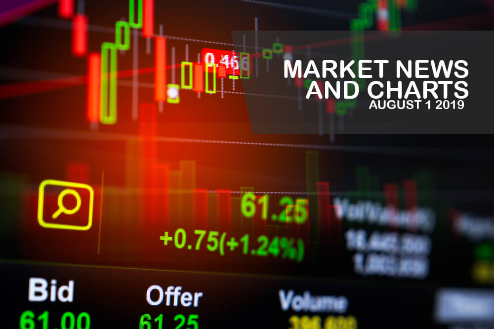 Market-News-and-Charts-August-1-2019-Finance-Brokerage-1