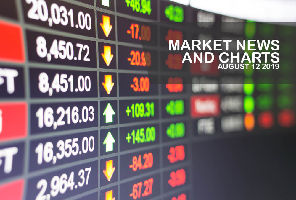 Market-News-and-Charts-August-12-2019-Finance-Brokerage-1