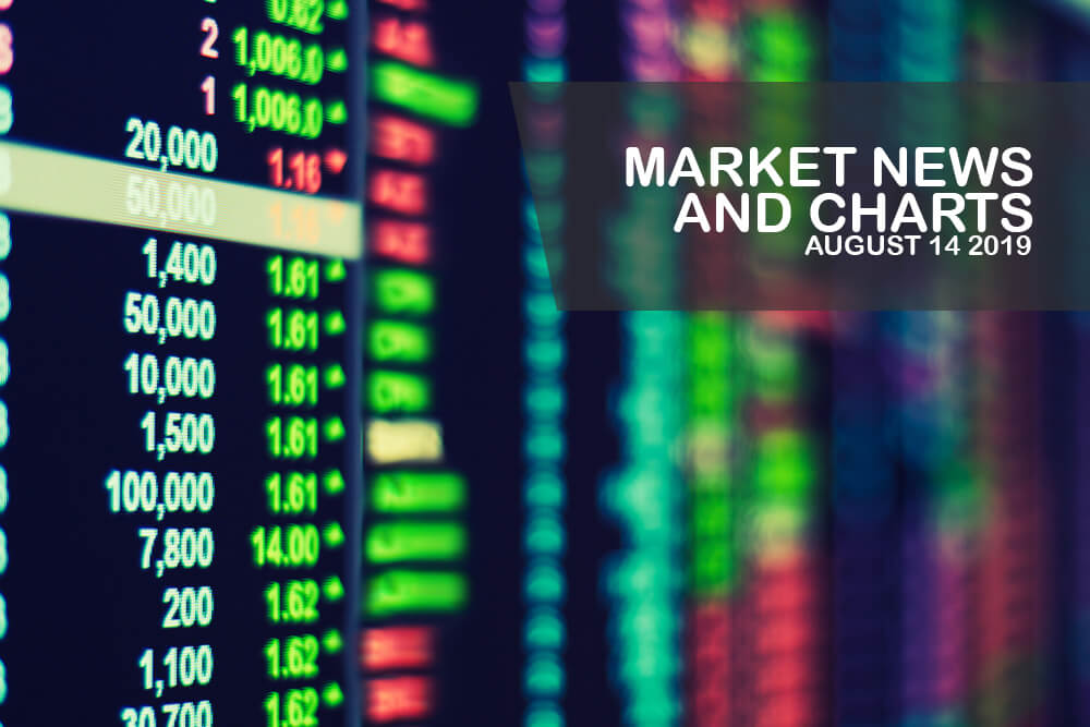 Market-News-and-Charts-August-14-2019-Finance-Brokerage-1