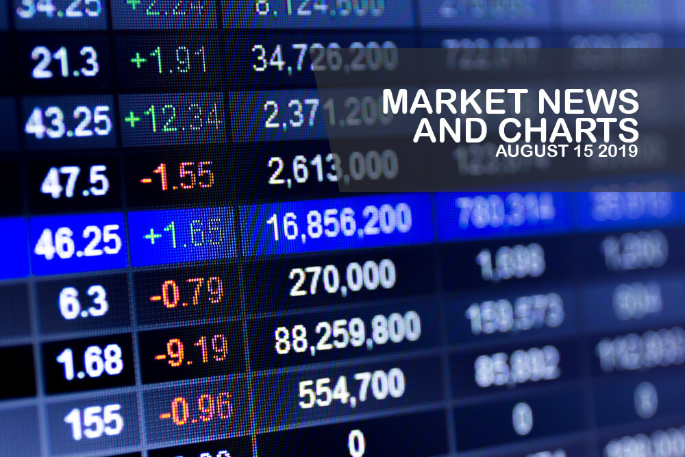 Market-News-and-Charts-August-15-2019-Finance-Brokerage
