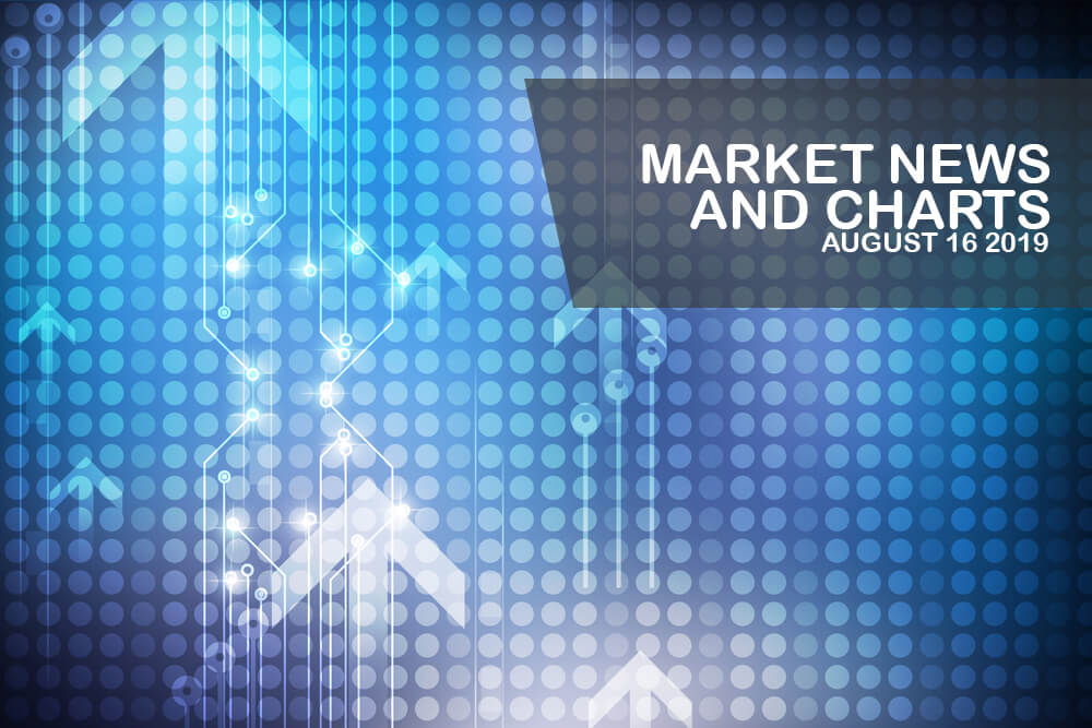 Market-News-and-Charts-August-16-2019-Finance-Brokerage