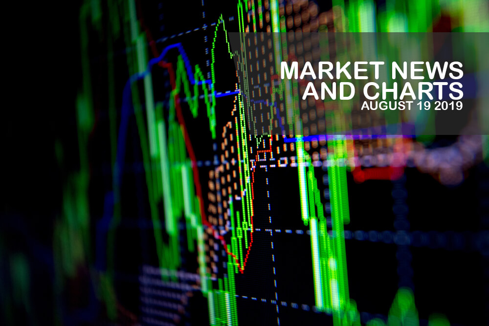 Market-News-and-Charts-August-19-2019-Finance-Brokerage