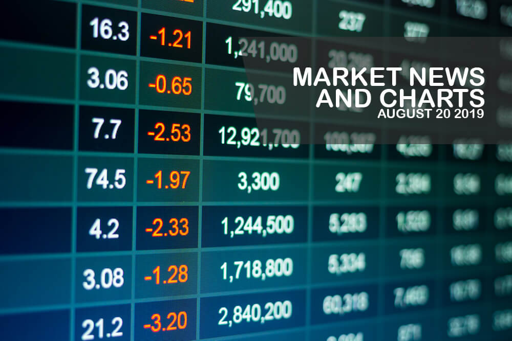 Market-News-and-Charts-August-20-2019-Finance-Brokerage