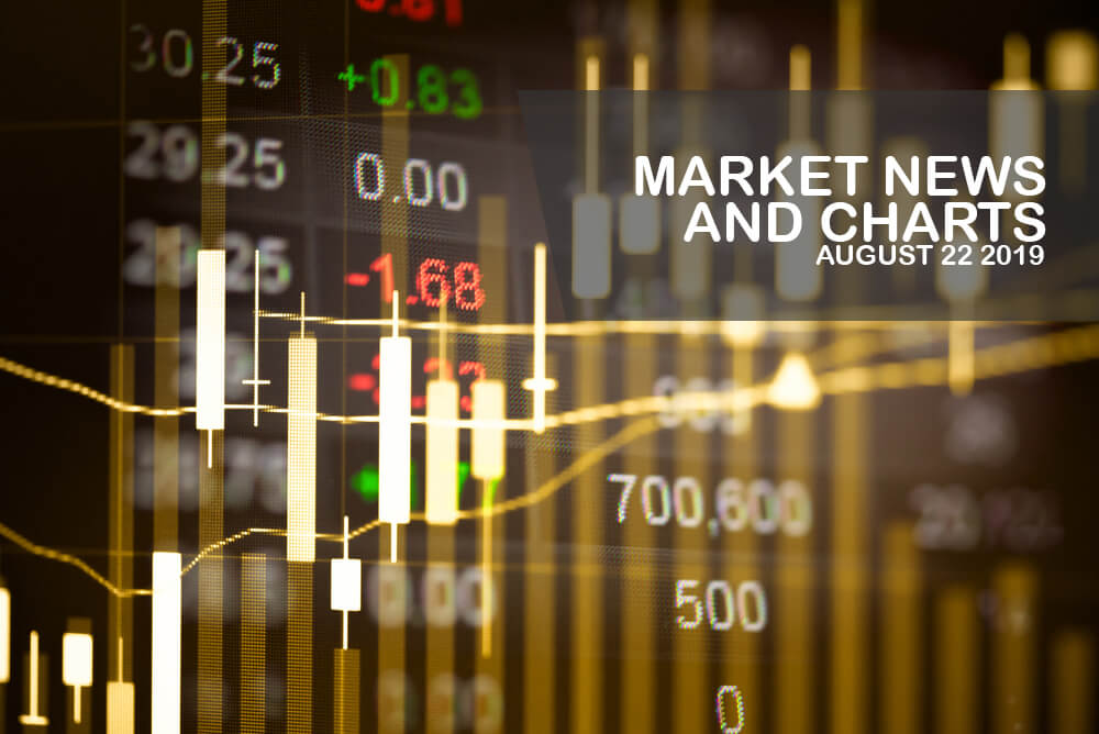 Market-News-and-Charts-August-22-2019-Finance-Brokerage