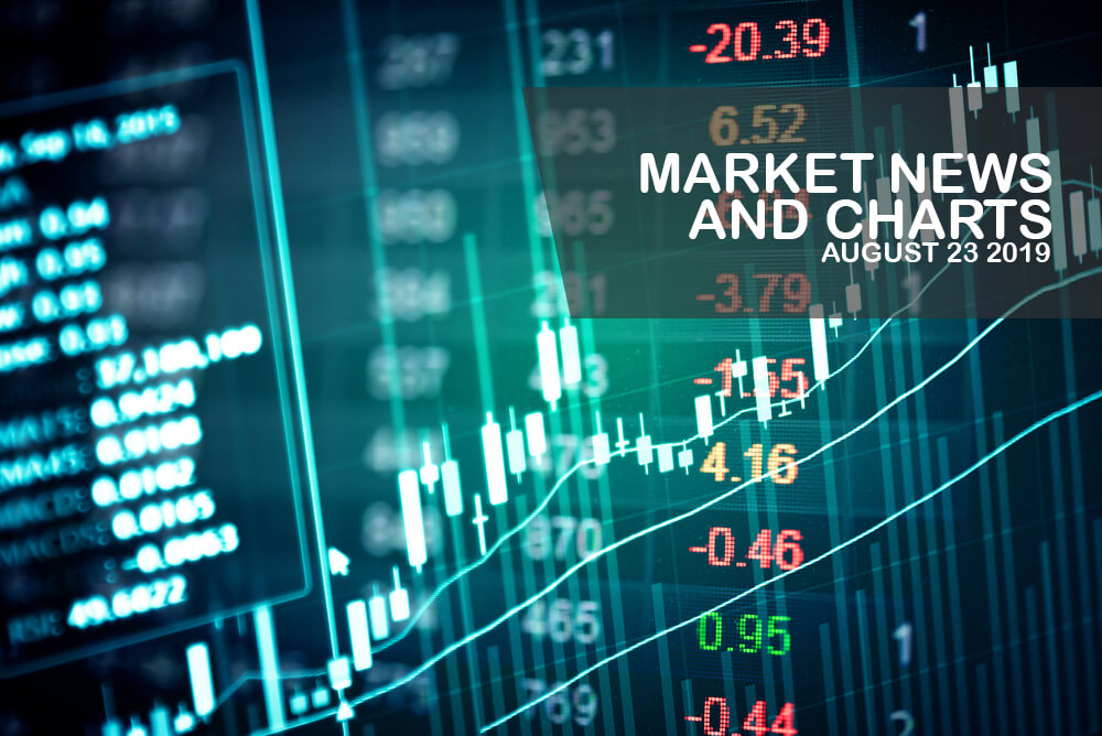 Market-News-and-Charts-August-23-2019-Finance-Brokerage