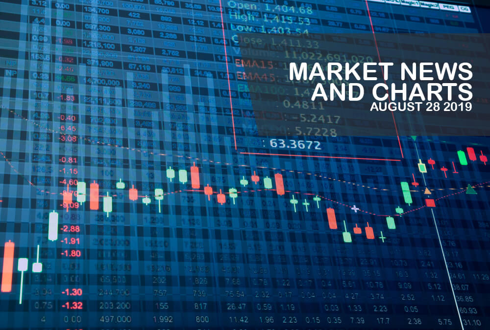 Market-News-and-Charts-August-28-2019-Finance-Brokerage