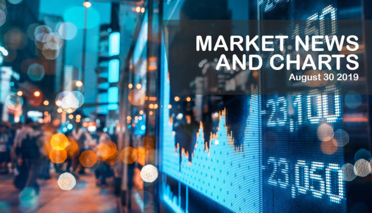 Market-News-and-Charts-August-30-2019-Finance-Brokerage
