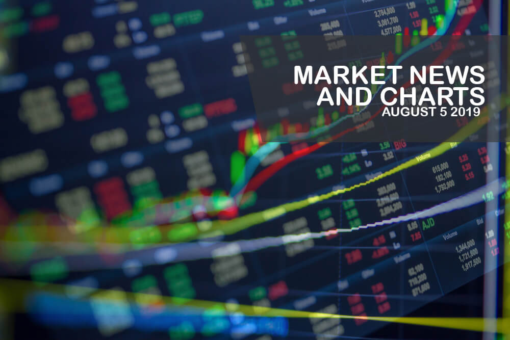 Market-News-and-Charts-August-5-2019-Finance-Brokerage-1
