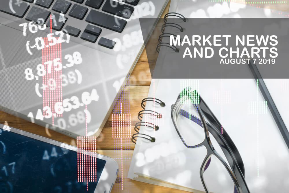Market-News-and-Charts-August-7-2019-Finance-Brokerage-1