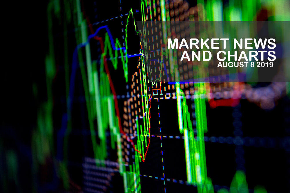 Market-News-and-Charts-August-8-2019-Finance-Brokerage-1