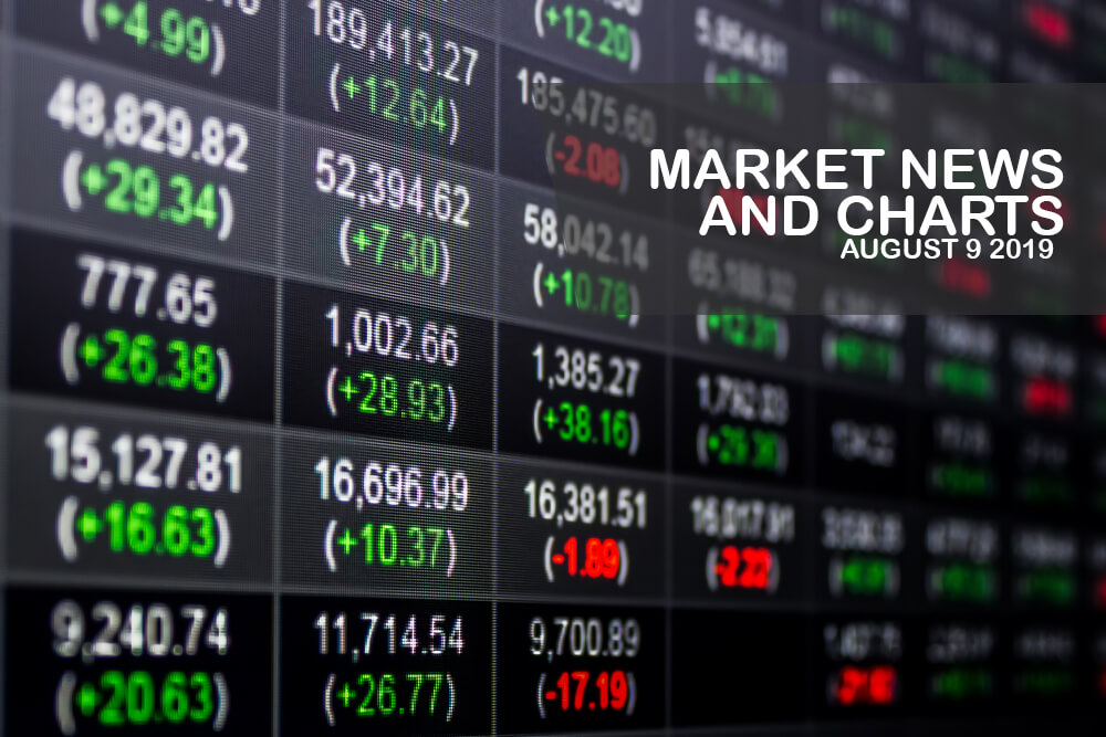 Market-News-and-Charts-August-9-2019-Finance-Brokerage-1