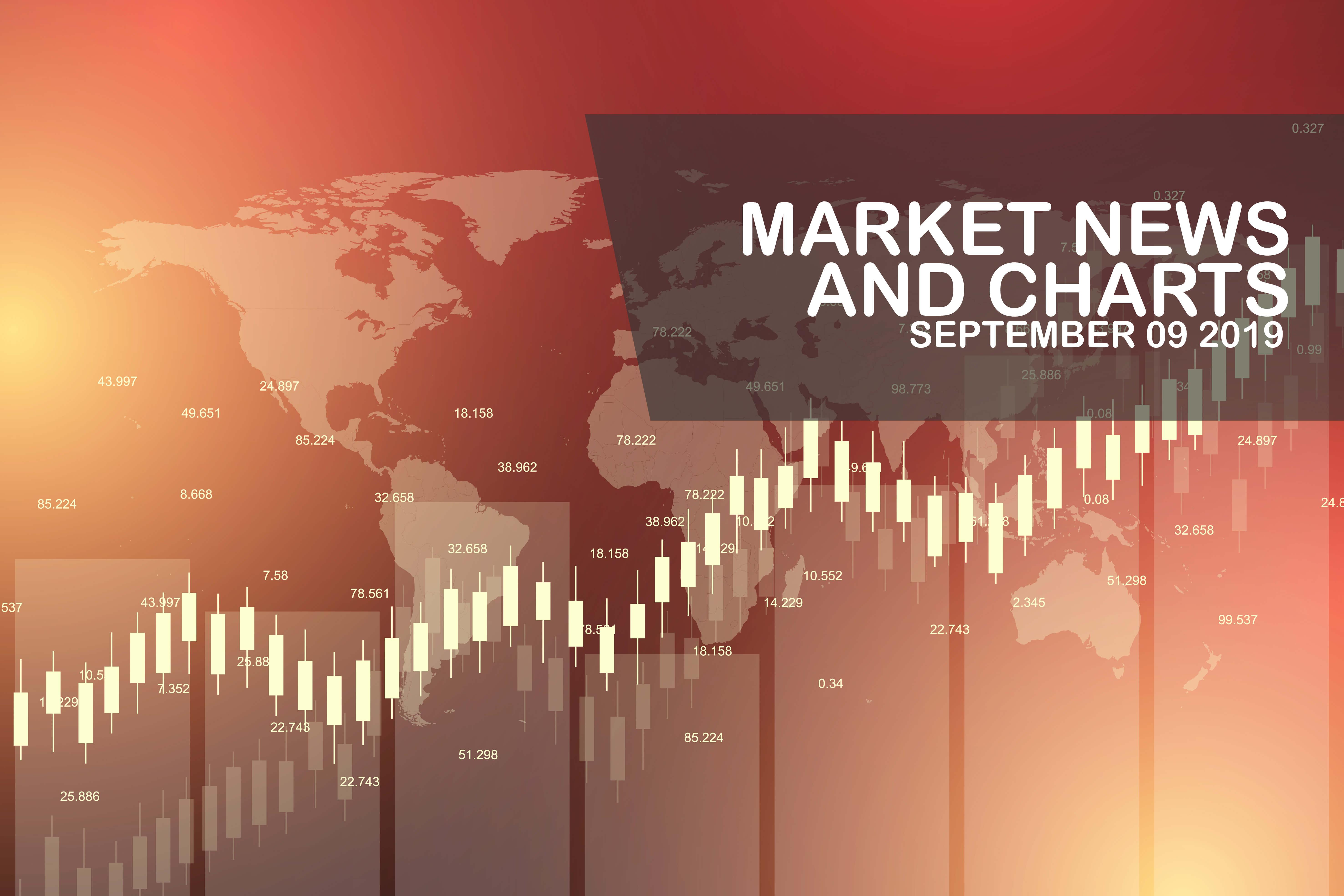Market-News-and-Charts-September-10-2019-Finance-Brokerage