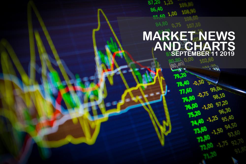 Market-News-and-Charts-September-11-2019-Finance-Brokerage
