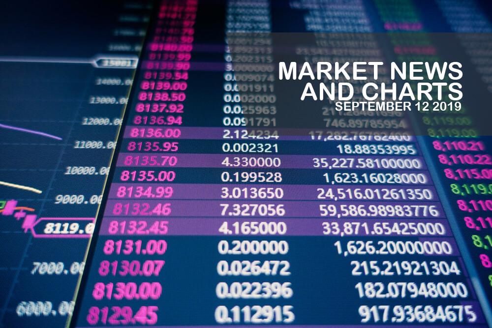 Market-News-and-Charts-September-12-2019-Finance-Brokerage