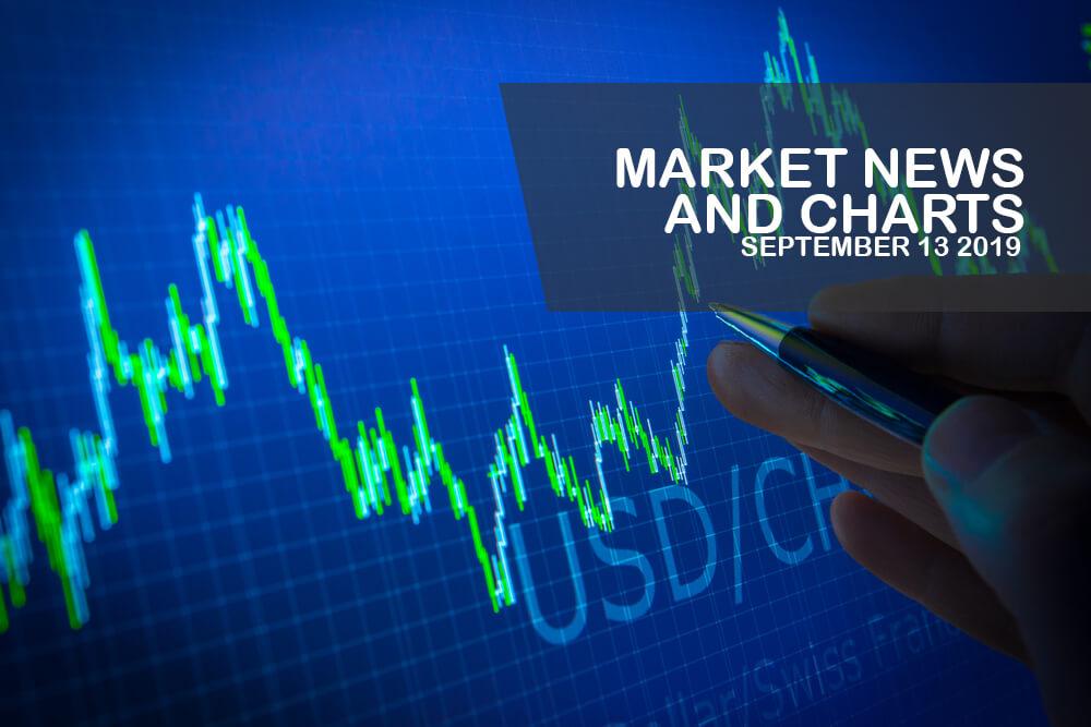 Market-News-and-Charts-September-13-2019-Finance-Brokerage