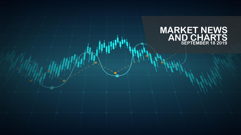 Market-News-and-Charts-September-18-2019-Finance-Brokerage