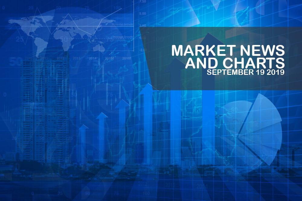 Market-News-and-Charts-September-19-2019-Finance-Brokerage