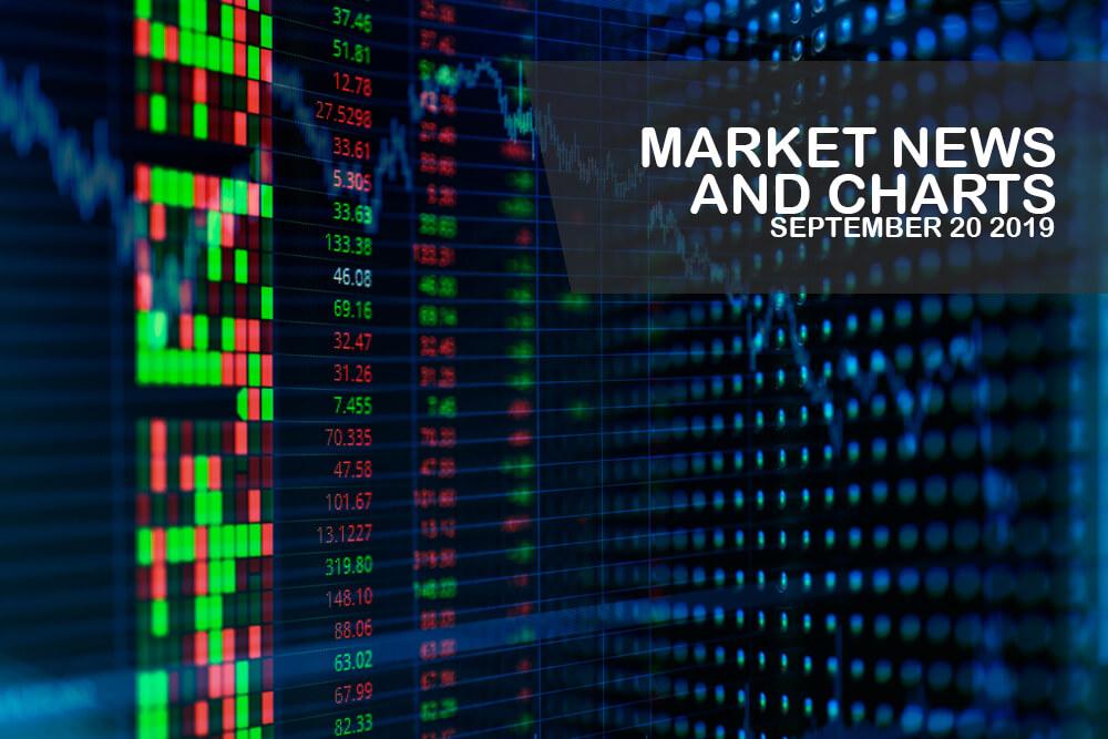 Market-News-and-Charts-September-20-2019-Finance-Brokerage