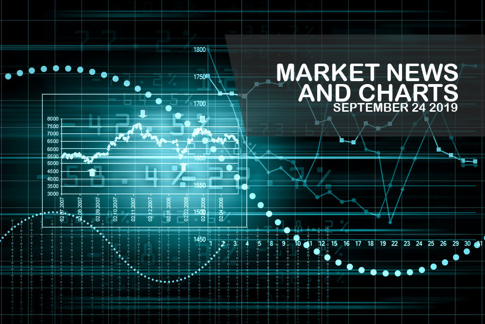 Market-News-and-Charts-September-24-2019-Finance-Brokerage