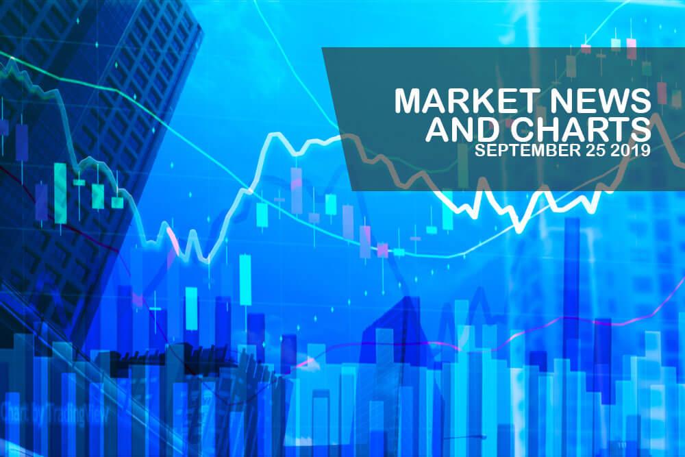 Market-News-and-Charts-September-25-2019-Finance-Brokerage