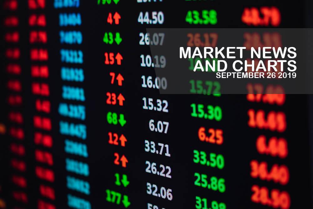 Market-News-and-Charts-September-26-2019-Finance-Brokerage