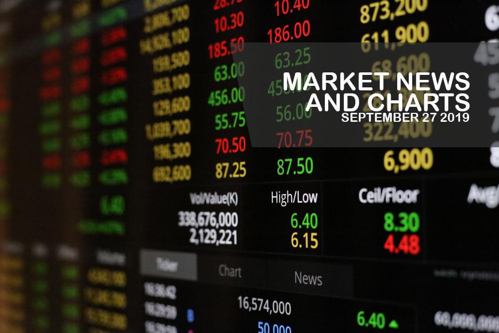 Market-News-and-Charts-September-27-2019-Finance-Brokerage