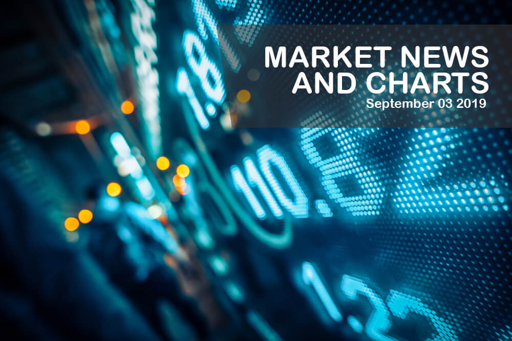 Market-News-and-Charts-September-3-2019-Finance-Brokerage