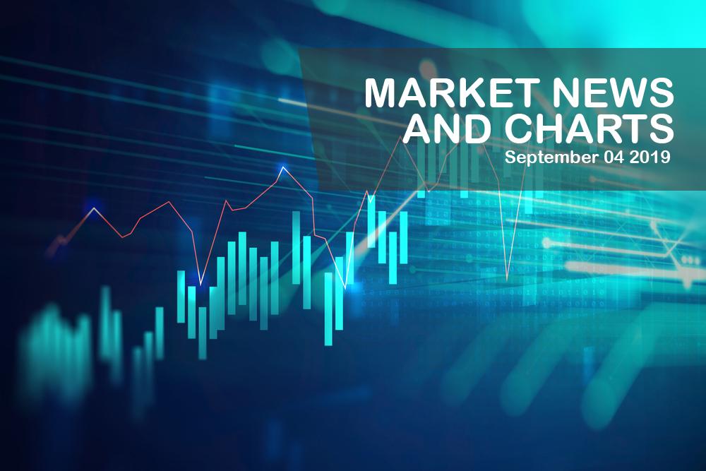 Actualités du marché et graphiques - 4 septembre 2019 - Finance-Brokerage