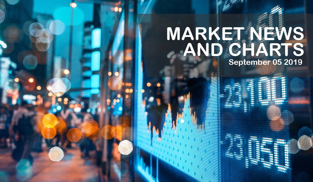 Market-News-and-Charts-September-5-2019-Finance-Brokerage