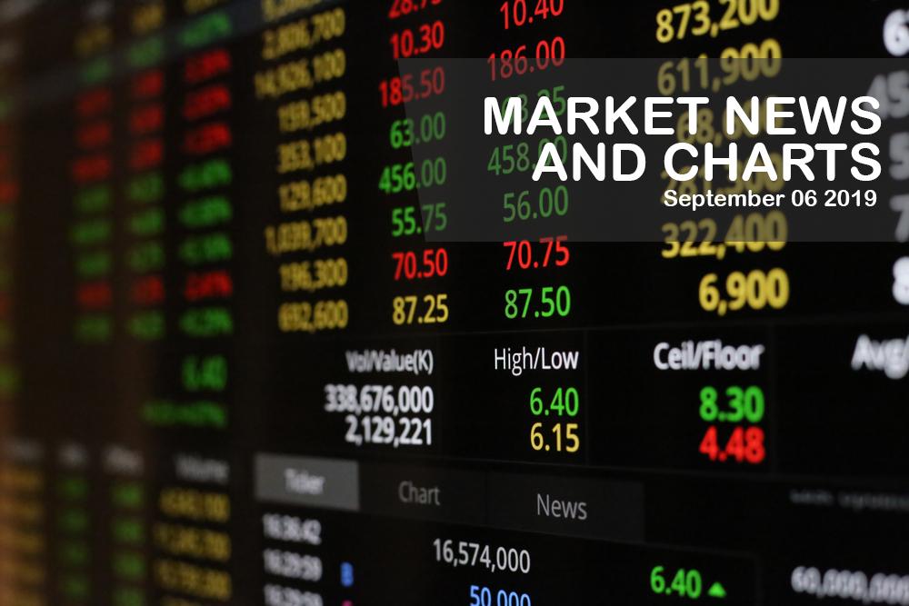 Actualités du marché et graphiques-6-septembre-2019-Finance-Brokerage