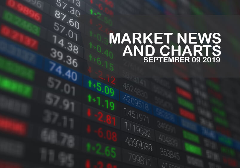 Market-News-and-Charts-September-9-2019-Finance-Brokerage