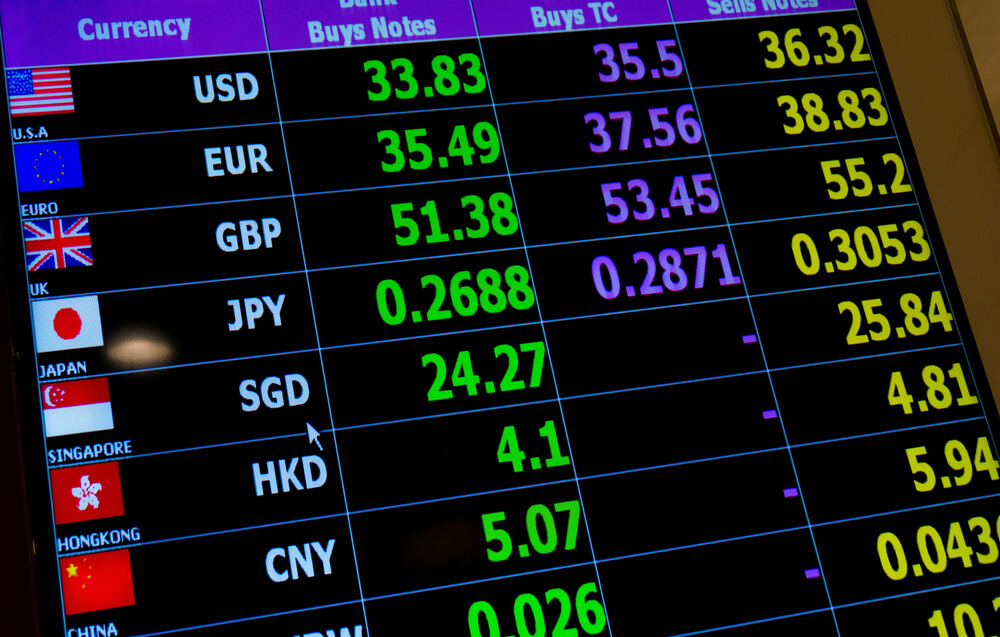 FinanceBrokerage - Foreign Exchange Market: The yen and dollar pair remained unchanged despite the initial trade agreement between the U.S and Japan.