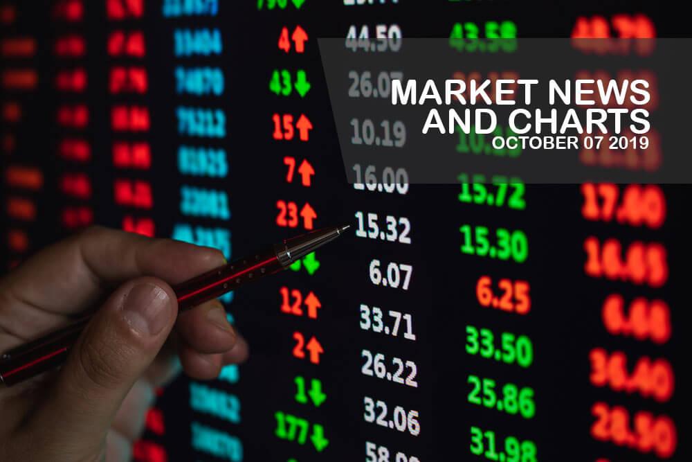 Market-News-and-Charts-October-07-2019-Finance-Brokerage