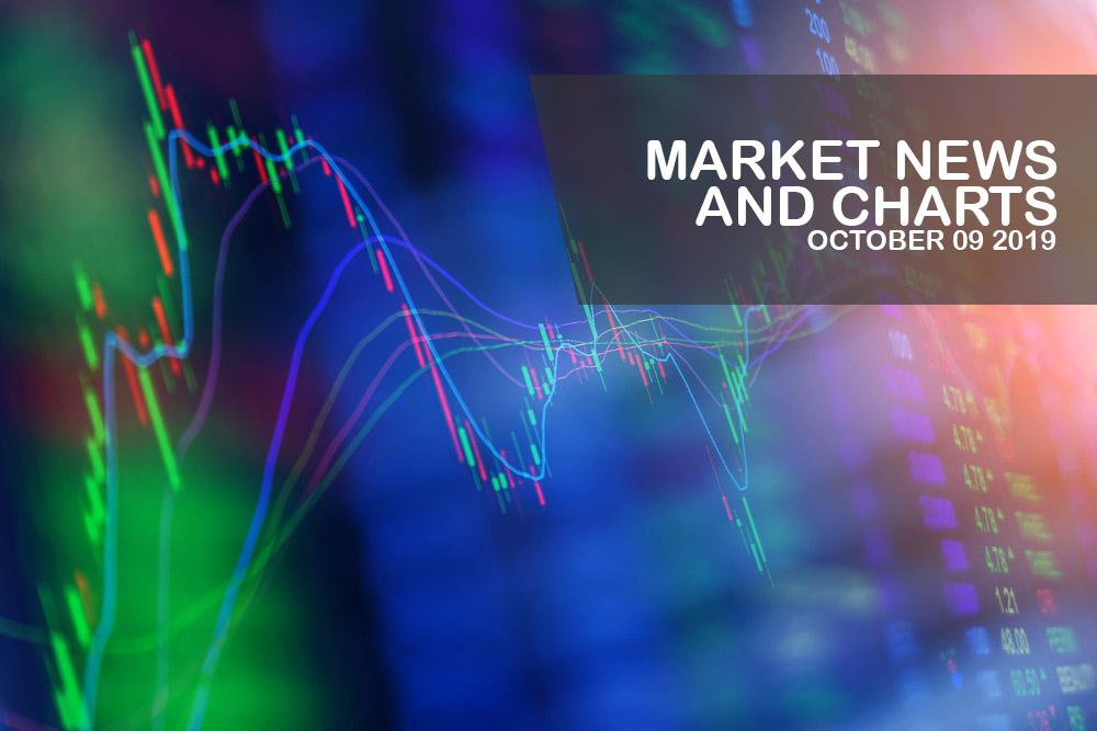Market-News-and-Charts-October-09-2019-Finance-Brokerage