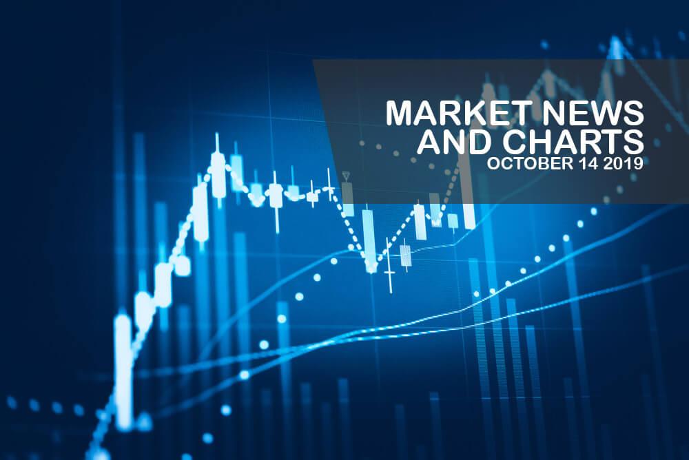 Market-News-and-Charts-October-14-2019-Finance-Brokerage