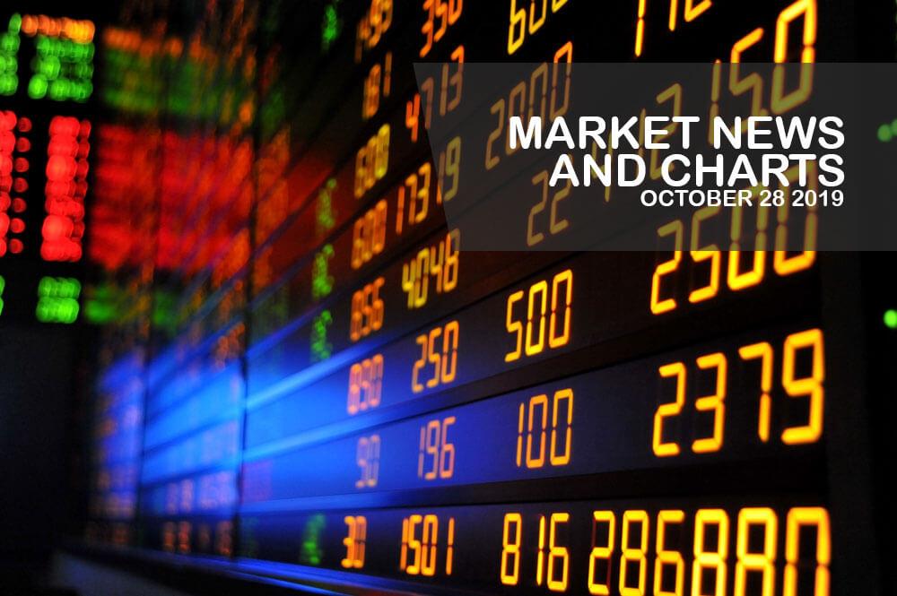 Market-News-and-Charts-October-28-2019-Finance-Brokerage