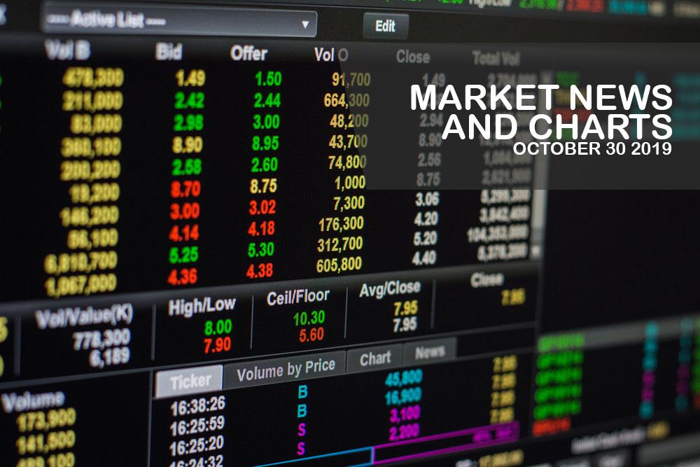 Market-News-and-Charts-October-30-2019-Finance-Brokerage