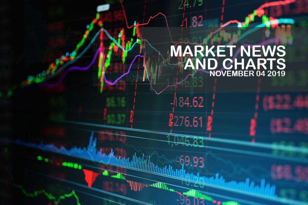 Market-News-and-Charts-November-04-2019-Finance-Brokerage