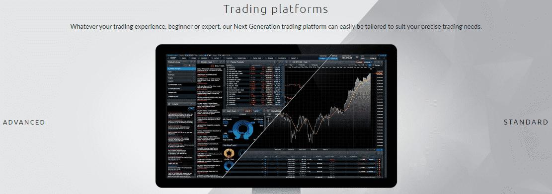 Tradinng Platforms
