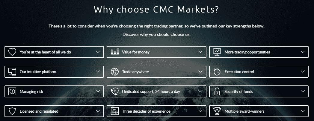 why choose CMC Markets
