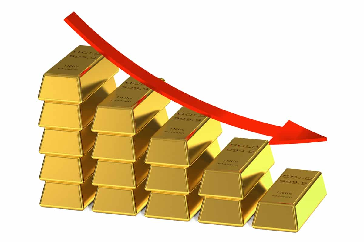 Gold prices dropped 1% - investors turned to more risky assets