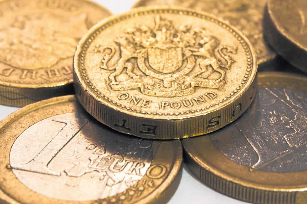 Pound Coins and Euro coins with macro shot.