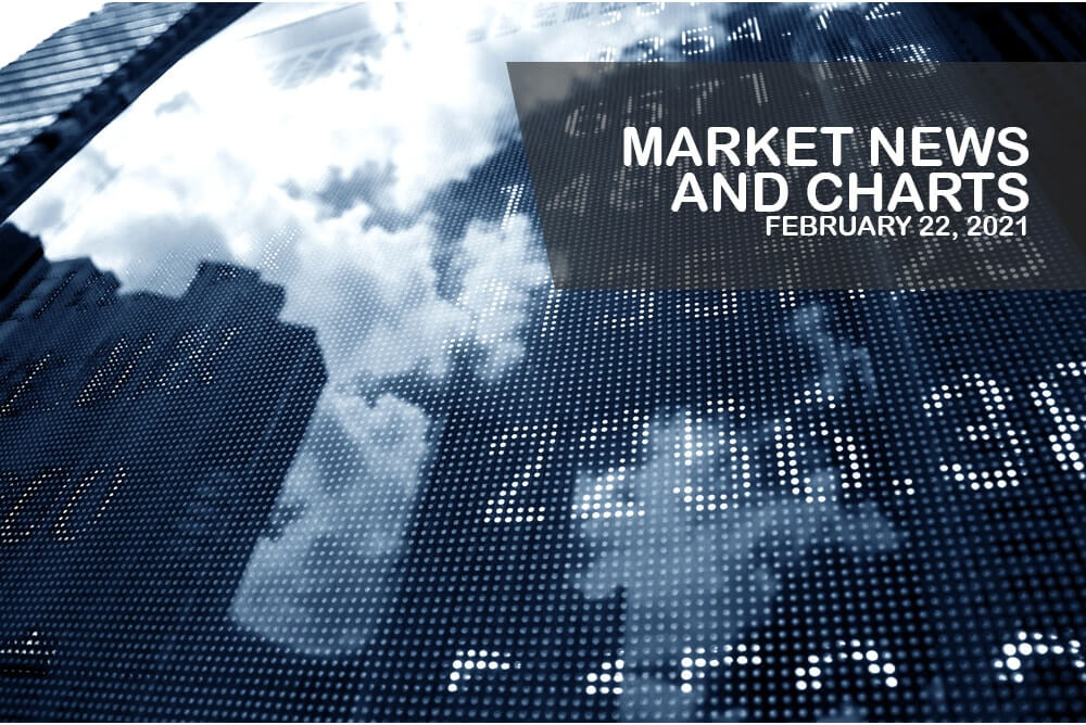 Market News and Charts for February 22, 2021