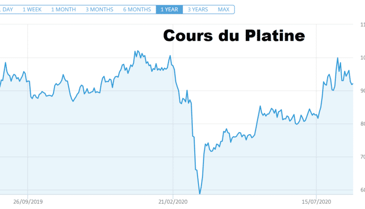 cours platine palladium argent covid-19 chute