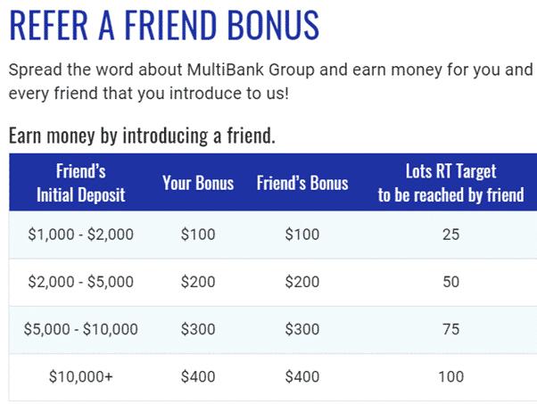 reffer a friend bonus