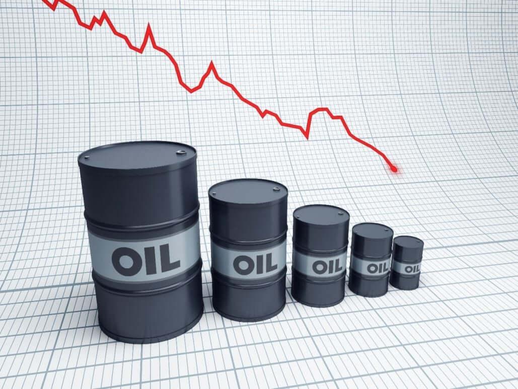 Oil price falls below $70 per barrel